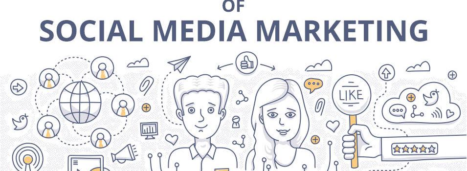 social media marketing 6 Cs