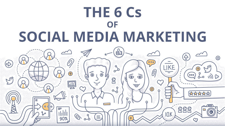 social media marketing 6 Cs